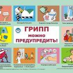 грипп можно предупредить