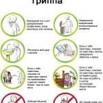 грипп профилактика