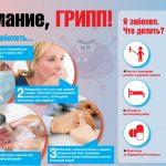грипп профилактика 2